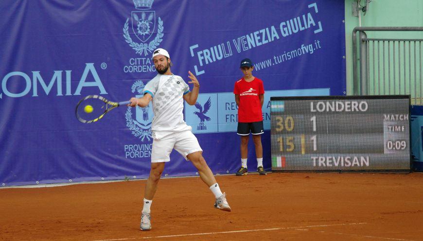 Hellblaue Tennisblende